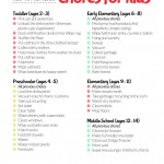 age-appropriate-chores-for-kids